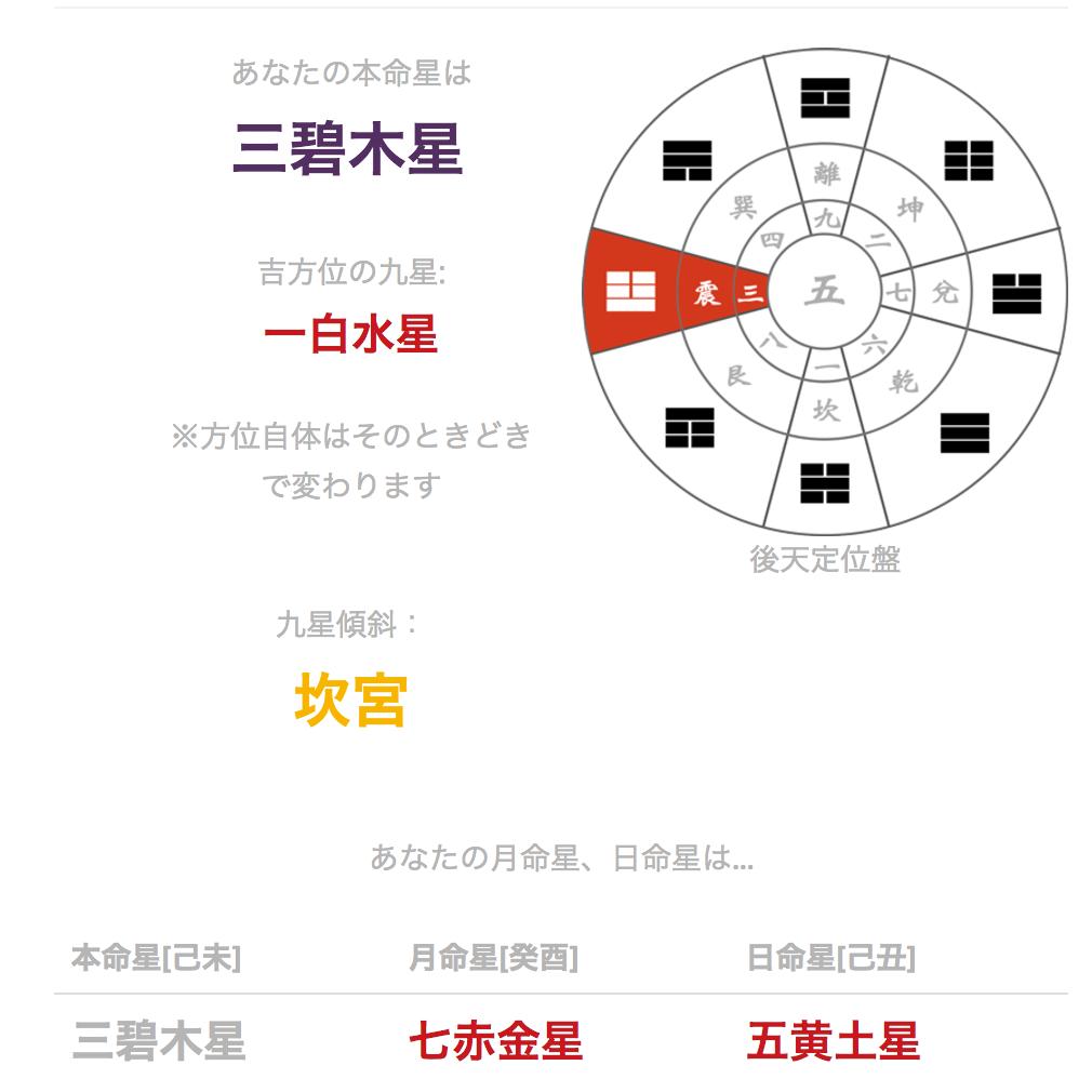 アプリ 日運