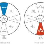 九星気学 水火殺