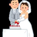 占いブログ【手相】結婚線で結婚の時期は見れない?