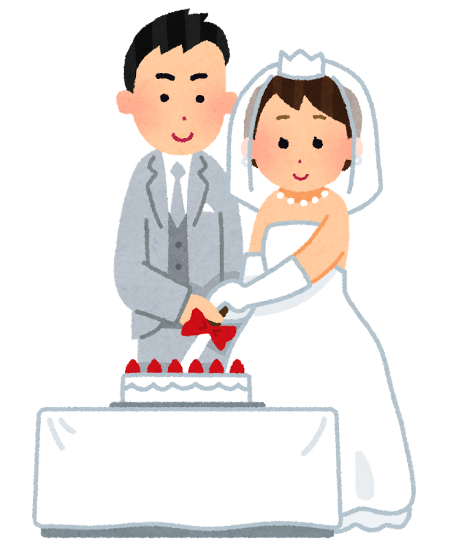 手相 結婚線 結婚