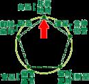 占いブログ 【四柱推命】通変星の特徴 〜比肩(ひけん)と劫財(ごうざい)〜
