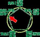 占いブログ 【四柱推命】通変星の特徴 〜偏印(へんいん)と印綬(いんじゅ)〜