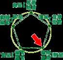 占いブログ 【四柱推命】通変星の特徴 〜正財(せいざい)と偏財(へんざい)〜